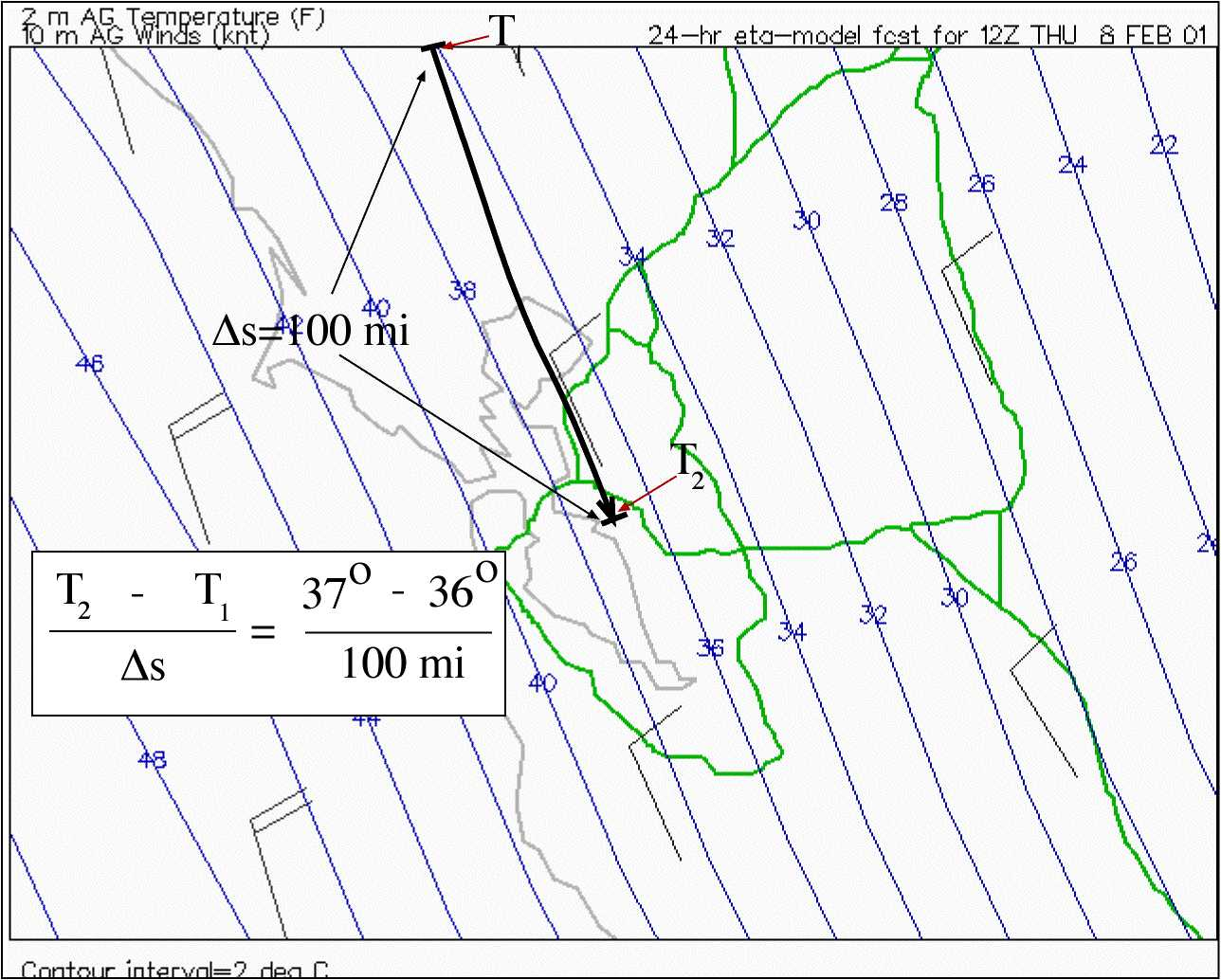 Temperature Advection Example