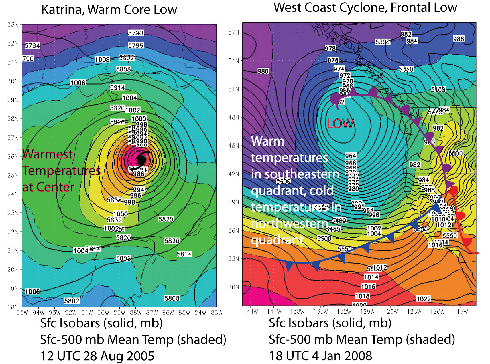 Divergence And Formation Of Surface Pressure Systems - Us weather map with high and low pressure